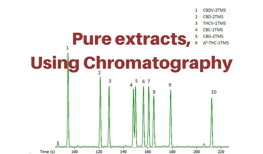 Pure THC and CBD Extractions, Using CO2 and Chromatography