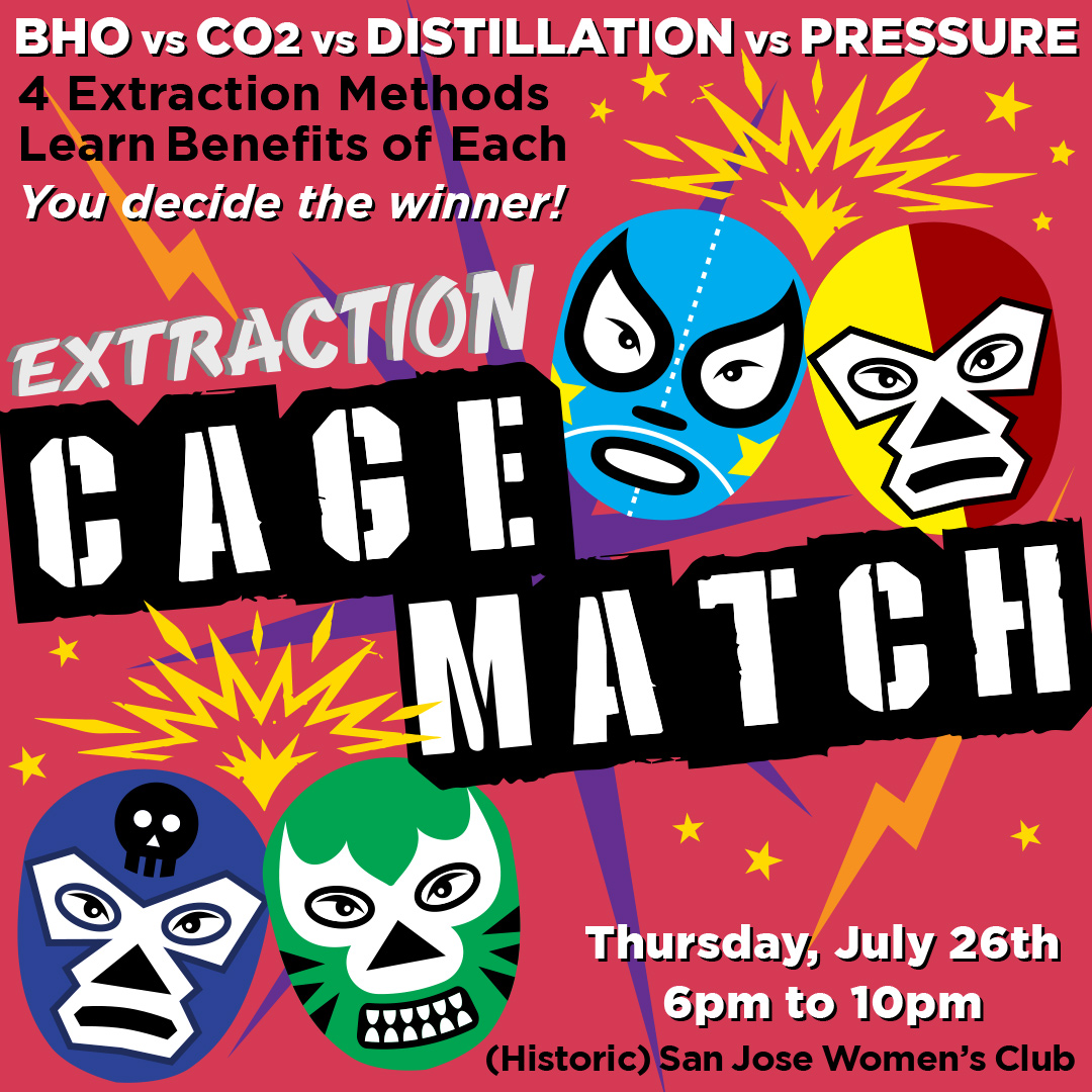 BHO vs CO2 vs Distillation vs Pressure